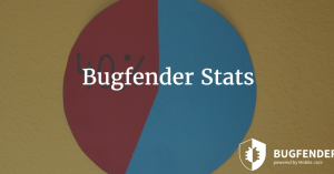 Bugfender Mobile Operating Systems and Devices Stats